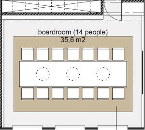Plattegrond vergaderzaal